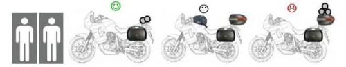 consigli moto, caricare moto , bagaglio in moto, caricare i bagagli sulla moto, come caricare i bagagli moto, moto e bagagli,consigli viaggio, consigli viaggi in moto, consigli bagaglio moto,